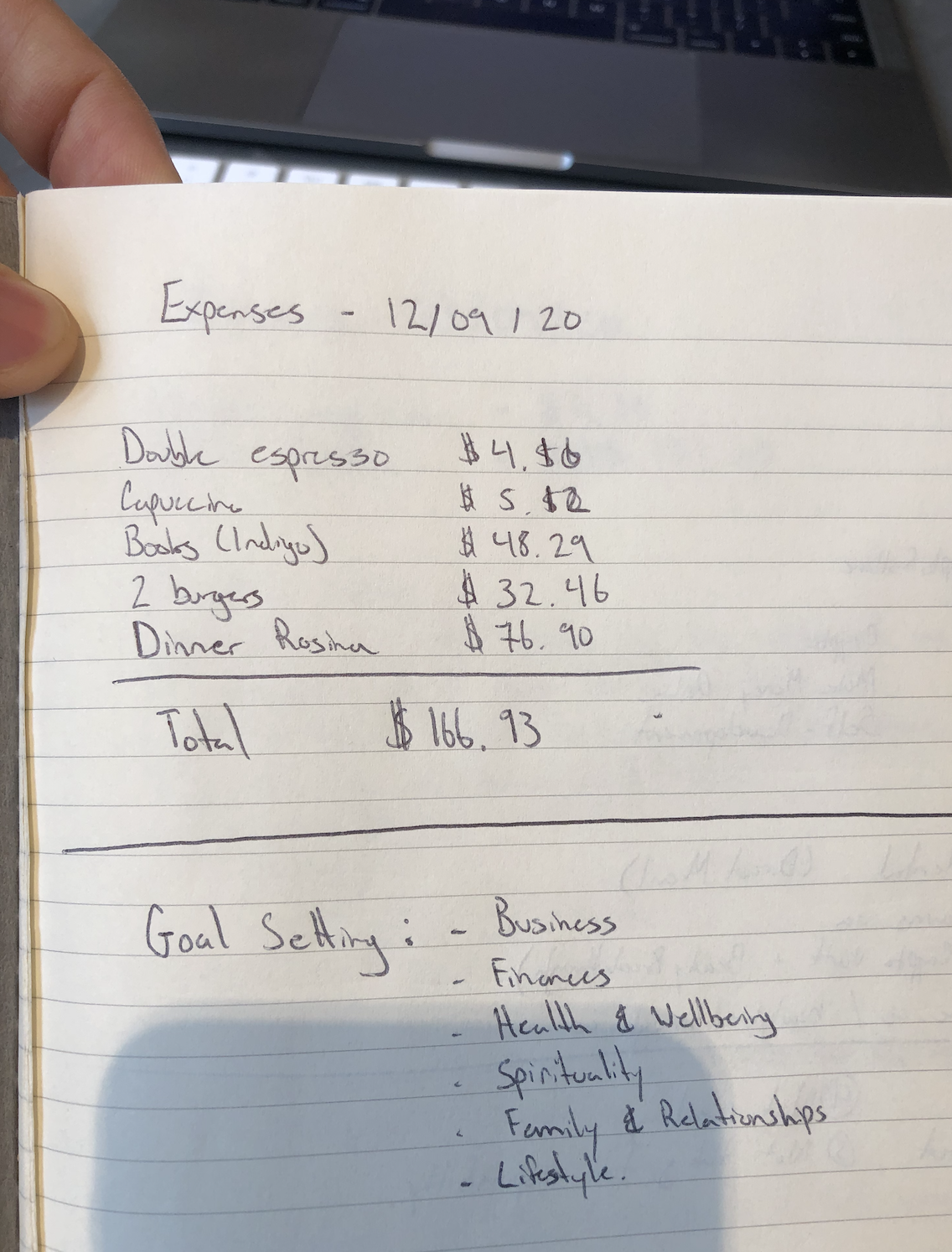 the compound effect summary - tracking journal